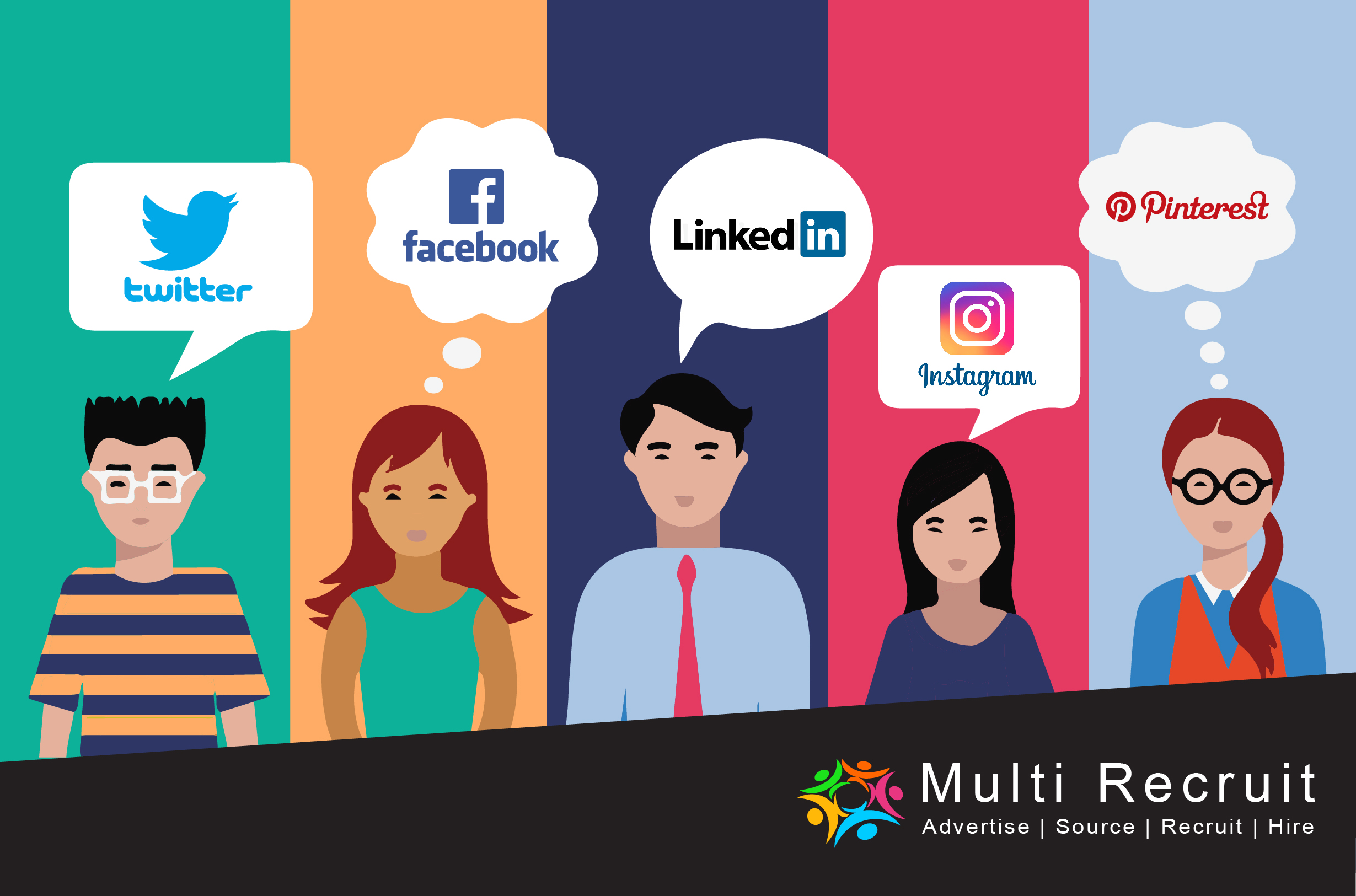 How to find Talent Using Social Media as a Recruiting Tool